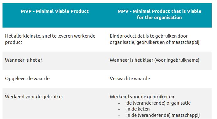 VKA: MVP of MPV?